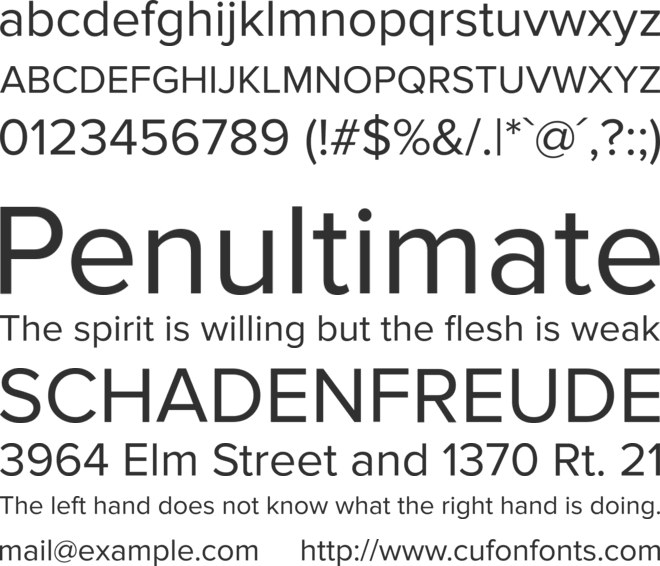 Proxima Nova Font Family : Download Free for Desktop & Webfont